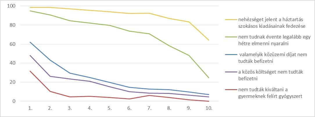 bit2 grafikon2 másolata
