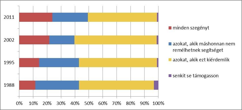 bit2 grafikon3